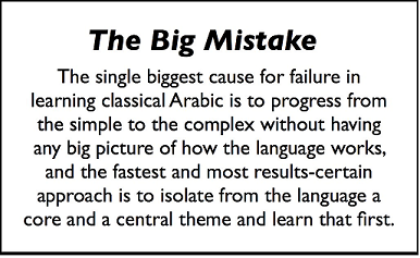 The Big Mistake in Learning Arabic